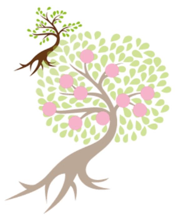 Kleingross Baum Rechts