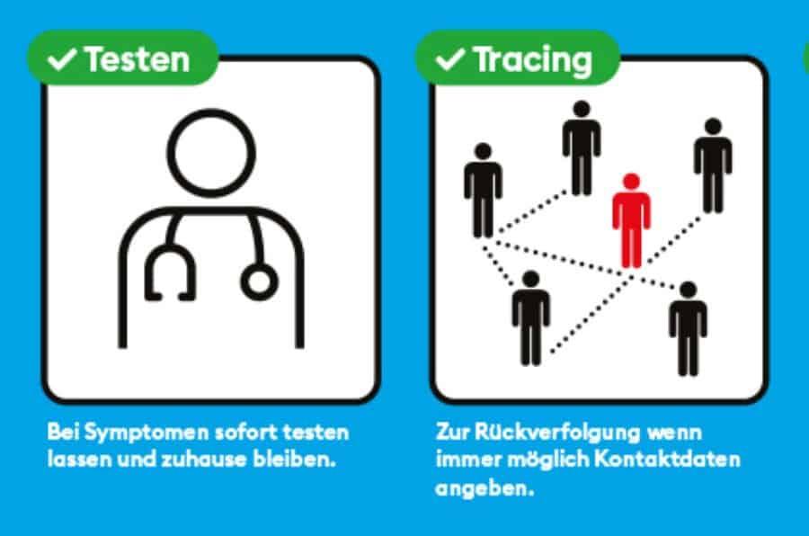 Plakat Abstand und Handhygiene